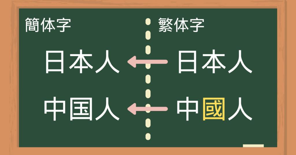 簡体字と繁体字
