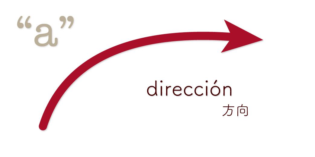スペイン語 前置詞 a